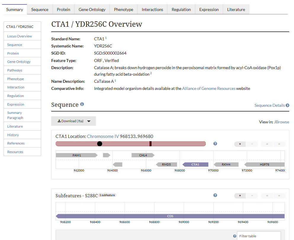 Fig. 7. Saccharomyces Genome Database